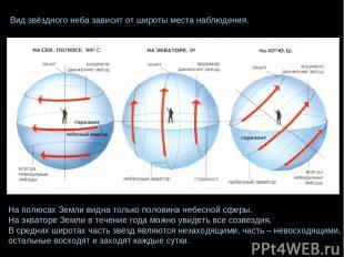 Вид звёздного неба зависит от широты места наблюдения. На полюсах Земли видна то