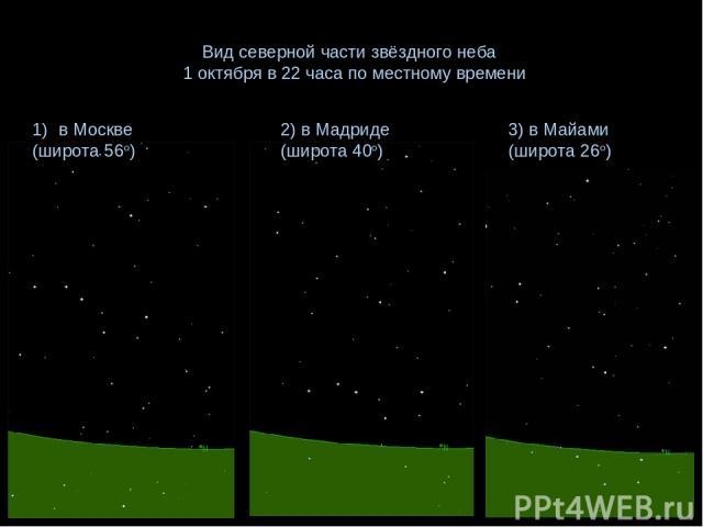 Вид северной части звёздного неба 1 октября в 22 часа по местному времени в Москве (широта 56о) 2) в Мадриде (широта 40о) 3) в Майами (широта 26о)