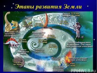 Этапы развития Земли