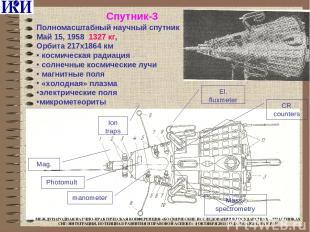 Спутник-3 Полномасштабный научный спутник Май 15, 1958 1327 кг, Орбита 217x1864