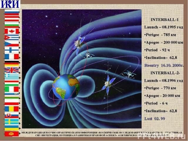 INTERBALL-1 Launch – 08.1995 год Perigee - 785 км Apogee - 200 000 км Period - 92 ч Inclination– 62,8 Reentry 16.10. 2000г. INTERBALL-2- Launch – 08.1996 год Perigee - 770 км Apogee - 20 000 км Period - 6 ч Inclination– 62,8 Lost 02. 99 МЕЖДУНАРОДНА…