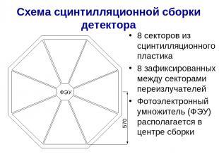 Схема сцинтилляционной сборки детектора 8 секторов из сцинтилляционного пластика