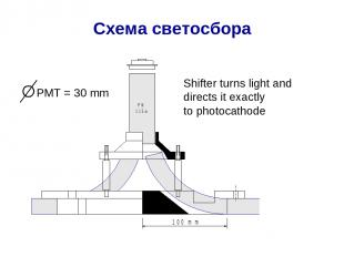 Схема светосбора Shifter turns light and directs it exactly to photocathode PMT