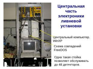 Центральная часть электроники ливневой установки Одна такая стойка позволяет обс