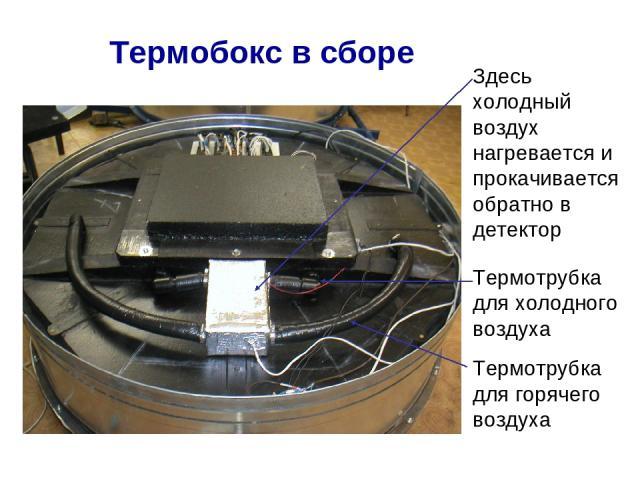 Термобокс в сборе Здесь холодный воздух нагревается и прокачивается обратно в детектор Термотрубка для холодного воздуха Термотрубка для горячего воздуха