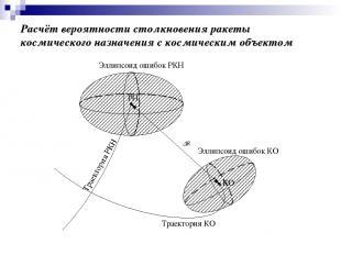 Расчёт вероятности столкновения ракеты космического назначения с космическим объ