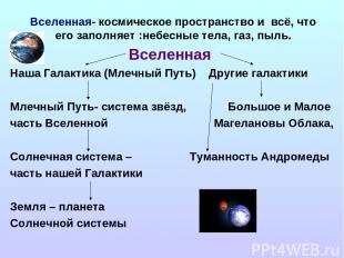 Вселенная- космическое пространство и всё, что его заполняет :небесные тела, газ
