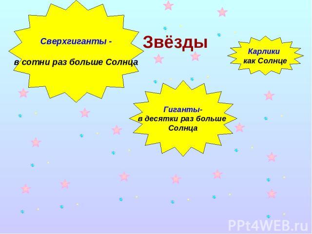 Звёзды Сверхгиганты - в сотни раз больше Солнца Карлики как Солнце Гиганты- в десятки раз больше Солнца