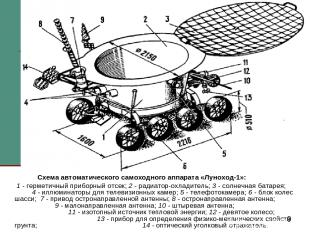 Схема автоматического самоходного аппарата «Луноход-1»: 1 - герметичный приборны