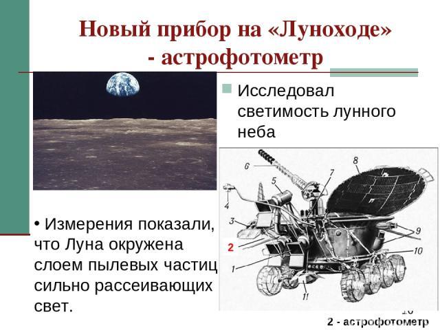 Новый прибор на «Луноходе» - астрофотометр Исследовал светимость лунного неба 2 - астрофотометр Измерения показали, что Луна окружена слоем пылевых частиц, сильно рассеивающих свет. 2