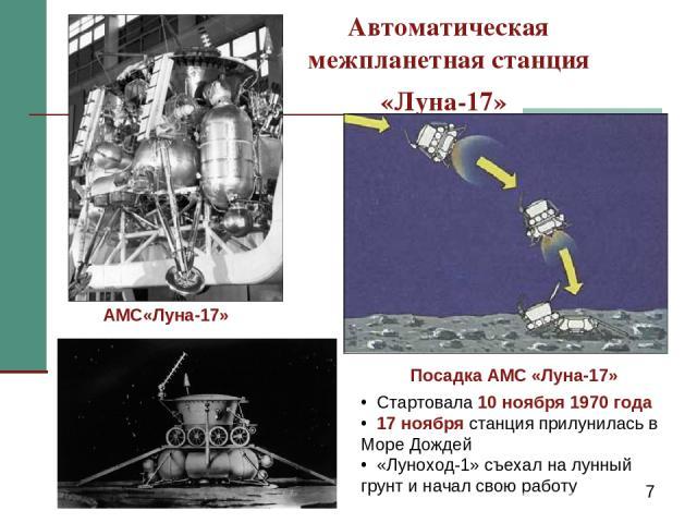 Автоматическая межпланетная станция «Луна-17» Стартовала 10 ноября 1970 года 17 ноября станция прилунилась в Море Дождей «Луноход-1» съехал на лунный грунт и начал свою работу АМС«Луна-17» Посадка АМС «Луна-17»