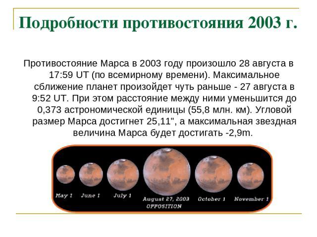Подробности противостояния 2003 г. Противостояние Марса в 2003 году произошло 28 августа в 17:59 UT (по всемирному времени). Максимальное сближение планет произойдет чуть раньше - 27 августа в 9:52 UT. При этом расстояние между ними уменьшится до 0,…
