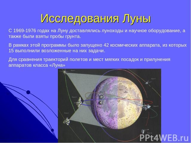 Исследования Луны С 1969-1976 годах на Луну доставлялись луноходы и научное оборудование, а также были взяты пробы грунта. В рамках этой программы было запущено 42 космических аппарата, из которых 15 выполнили возложенные на них задачи. Для сравнени…