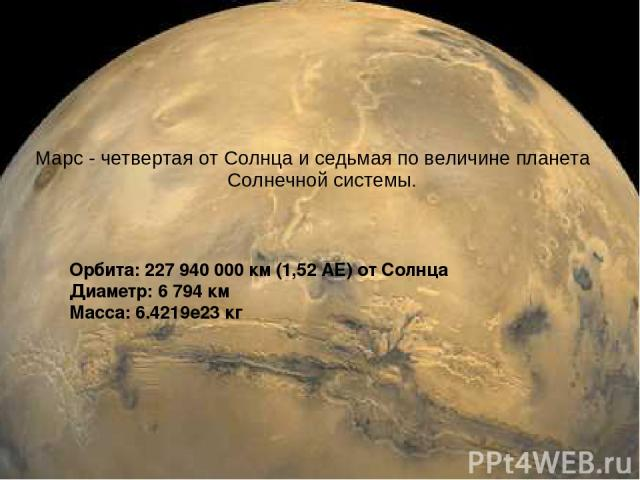 Орбита: 227 940 000 км (1,52 АЕ) от Солнца Диаметр: 6 794 км Масса: 6.4219е23 кг Марс - четвертая от Солнца и седьмая по величине планета Солнечной системы.