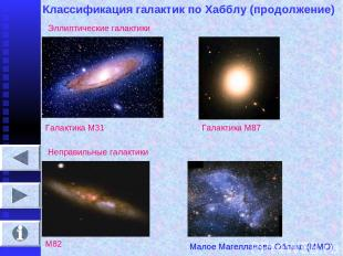 Классификация галактик по Хабблу (продолжение) Эллиптические галактики Галактика