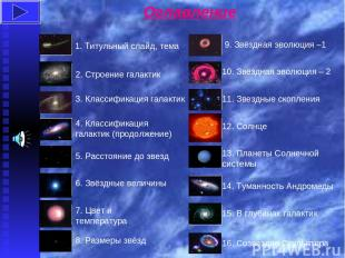 Оглавление 1. Титульный слайд, тема 16. Созвездие Скульптора 2. Строение галакти