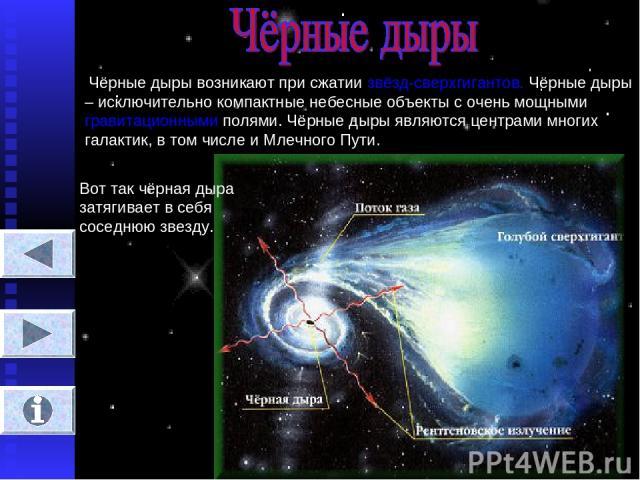Чёрные дыры возникают при сжатии звёзд-сверхгигантов. Чёрные дыры – исключительно компактные небесные объекты с очень мощными гравитационными полями. Чёрные дыры являются центрами многих галактик, в том числе и Млечного Пути. Вот так чёрная дыра зат…