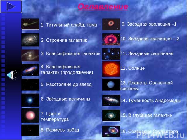Оглавление 1. Титульный слайд, тема 16. Созвездие Скульптора 2. Строение галактик 3. Классификация галактик 4. Классификация галактик (продолжение) 5. Расстояние до звезд 6. Звёздные величины 7. Цвет и температура 8. Размеры звёзд 9. Звёздная эволюц…