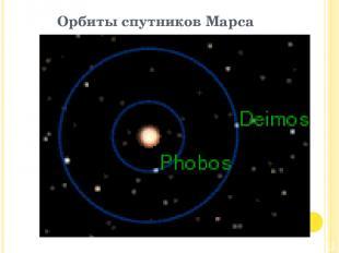 Орбиты спутников Марса