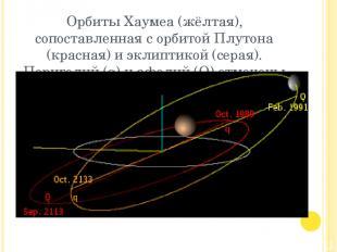 Орбиты Хаумеа (жёлтая), сопоставленная с орбитой Плутона (красная) и эклиптикой