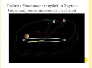 Орбиты Макемаке (голубая) и Хаумеа (зелёная), сопоставленные с орбитой Плутона (