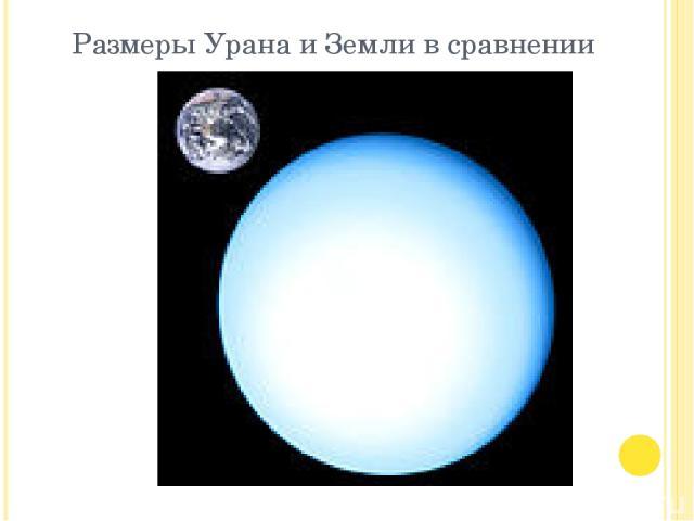 Размеры Урана и Земли в сравнении