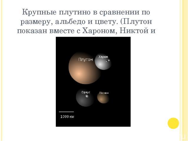 Крупные плутино в сравнении по размеру, альбедо и цвету. (Плутон показан вместе с Хароном, Никтой и Гидрой)