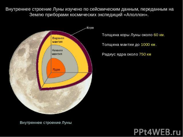 Внутреннее строение Луны изучено по сейсмическим данным, переданным на Землю приборами космических экспедиций «Аполлон». Внутреннее строение Луны Толщина коры Луны около 60км. Толщина мантии до 1000км. Радиус ядра около 750км