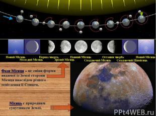 Молодий Місяць Новий Місяць Зрілий Місяць Перша чверть Спадаючий Місяць Повний М