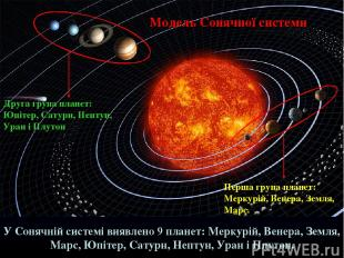 Модель Сонячної системи Перша група планет: Меркурій, Венера, Земля, Марс. Друга