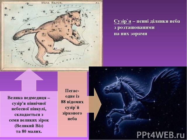Велика ведмедиця – сузір'я північної небесної півкулі, складається з семи великихзірок (Великий Віз) та 80 малих. Пегас- одне із 88 відомих сузір`й зіркового неба Сузір`я – певні ділянки неба з розташованими на них зорями