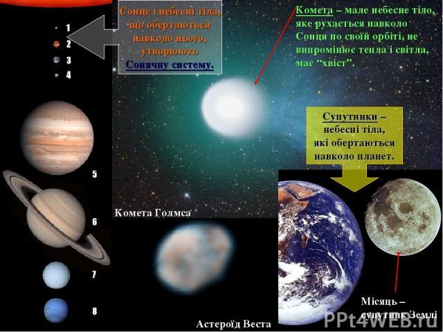 Сонце і небесні тіла, що обертаються навколо нього, утворюють Сонячну систему. Супутники – небесні тіла, які обертаються навколо планет. Місяць – супутник Землі Комета – мале небесне тіло, яке рухається навколо Сонця по своїй орбіті, не випромінює т…