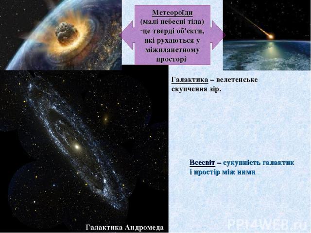 Метеороїди (малі небесні тіла) це тверді об'єкти, які рухаються у міжпланетному просторі Галактика Андромеда Галактика – велетенське скупчення зір. Всесвіт – сукупність галактик і простір між ними