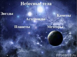 Небесные тела Звезды Планеты Астероиды Метеоры Кометы