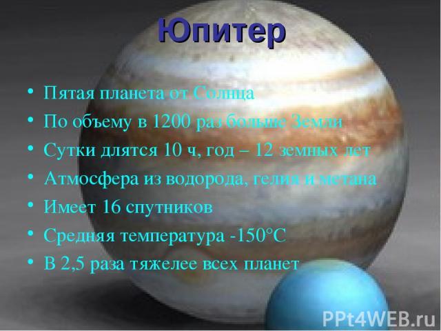 Юпитер Пятая планета от Солнца По объему в 1200 раз больше Земли Сутки длятся 10 ч, год – 12 земных лет Атмосфера из водорода, гелия и метана Имеет 16 спутников Средняя температура -150°С В 2,5 раза тяжелее всех планет