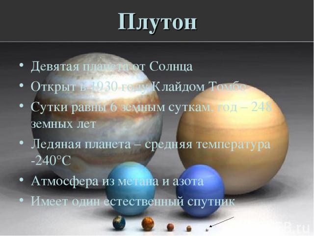 Плутон Девятая планета от Солнца Открыт в 1930 году Клайдом Томбо Сутки равны 6 земным суткам, год – 248 земных лет Ледяная планета – средняя температура -240°С Атмосфера из метана и азота Имеет один естественный спутник