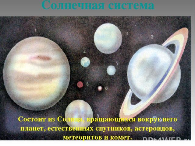 Солнечная система Состоит из Солнца, вращающихся вокруг него планет, естественных спутников, астероидов, метеоритов и комет.