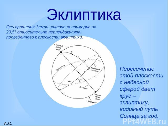 Эклиптика Пересечение этой плоскости с небесной сферой дает круг – эклиптику, видимый путь Солнца за год. Ось вращения Земли наклонена примерно на 23,5° относительно перпендикуляра, проведенного к плоскости эклиптики.