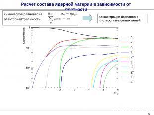 * Расчет состава ядерной материи в зависимости от плотности Концентрации барионо