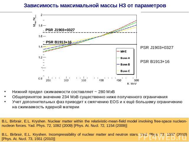 Нижний предел сжимаемости составляет ~ 280 МэВ Общепринятое значение 234 МэВ существенно ниже полученного ограничения Учет дополнительных фаз приводит к смягчению EOS и к ещё большему ограничению на сжимаемость ядерной материи * Зависимость максимал…