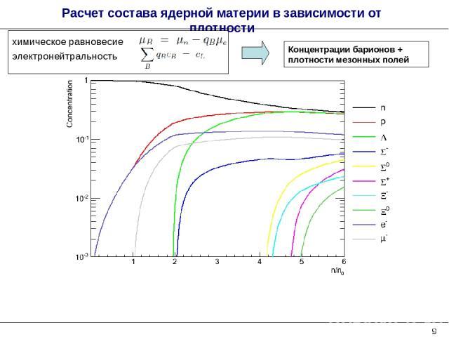 * Расчет состава ядерной материи в зависимости от плотности Концентрации барионов + плотности мезонных полей