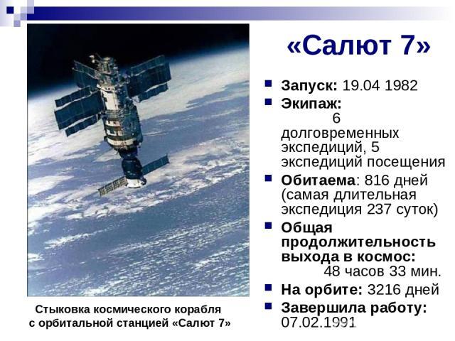 «Салют 7» Запуск: 19.04 1982 Экипаж: 6 долговременных экспедиций, 5 экспедиций посещения Обитаема: 816 дней (самая длительная экспедиция 237 суток) Общая продолжительность выхода в космос: 48 часов 33 мин. На орбите: 3216 дней Завершила работу: 07.0…