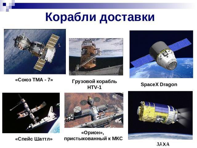 Корабли доставки «Союз ТМА - 7» Грузовой корабль HTV-1 «Орион», пристыкованный к МКС SpaceX Dragon JAXA «Спейс Шаттл»