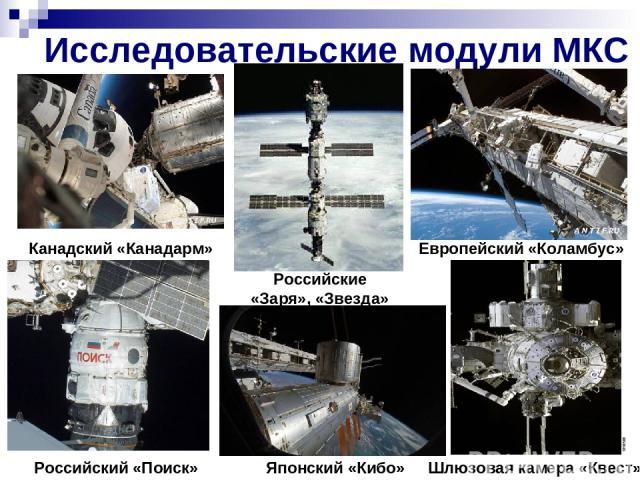 Исследовательские модули МКС Японский «Кибо» Российский «Поиск» Канадский «Канадарм» Европейский «Коламбус» Шлюзовая камера «Квест» Российские «Заря», «Звезда»