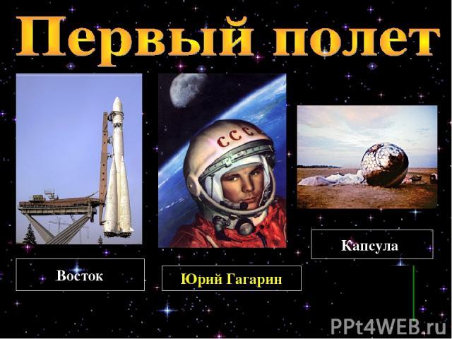 Юрий Гагарин Восток Капсула