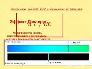 Эффект Доплера: ∆λ/λ0═V/C Определение скорости звезд и направления их движения Л