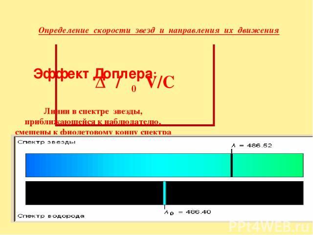 Эффект Доплера: ∆λ/λ0═V/C Определение скорости звезд и направления их движения Линии в спектре звезды, приближающейся к наблюдателю, смещены к фиолетовому концу спектра ( звезда становится более синей ), а линии в спектре удаляющегося источника – к …