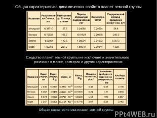 Общаяхарактеристикадинамическихсвойств планетземнойгруппы Общаяхарактерист