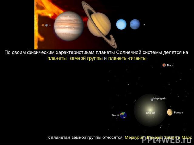 Кпланетамземнойгруппыотносятся:Меркурий, Венера, ЗемляиМарс Посвоимфизическимхарактеристикампланеты Солнечнойсистемыделятсяна планеты земнойгруппыипланеты-гиганты