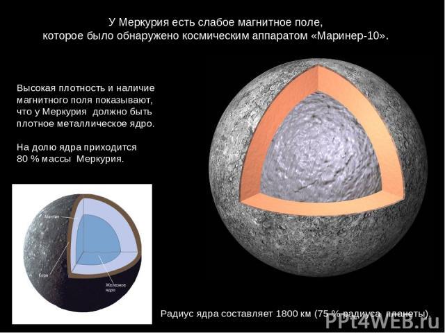 УМеркурияестьслабоемагнитноеполе, котороебылообнаружено космическимаппаратом«Маринер-10». Радиусядрасоставляет1800 км (75 % радиуса планеты). Высокаяплотностьиналичие магнитногополяпоказывают, чтоуМеркурия должнобыть плотное м…